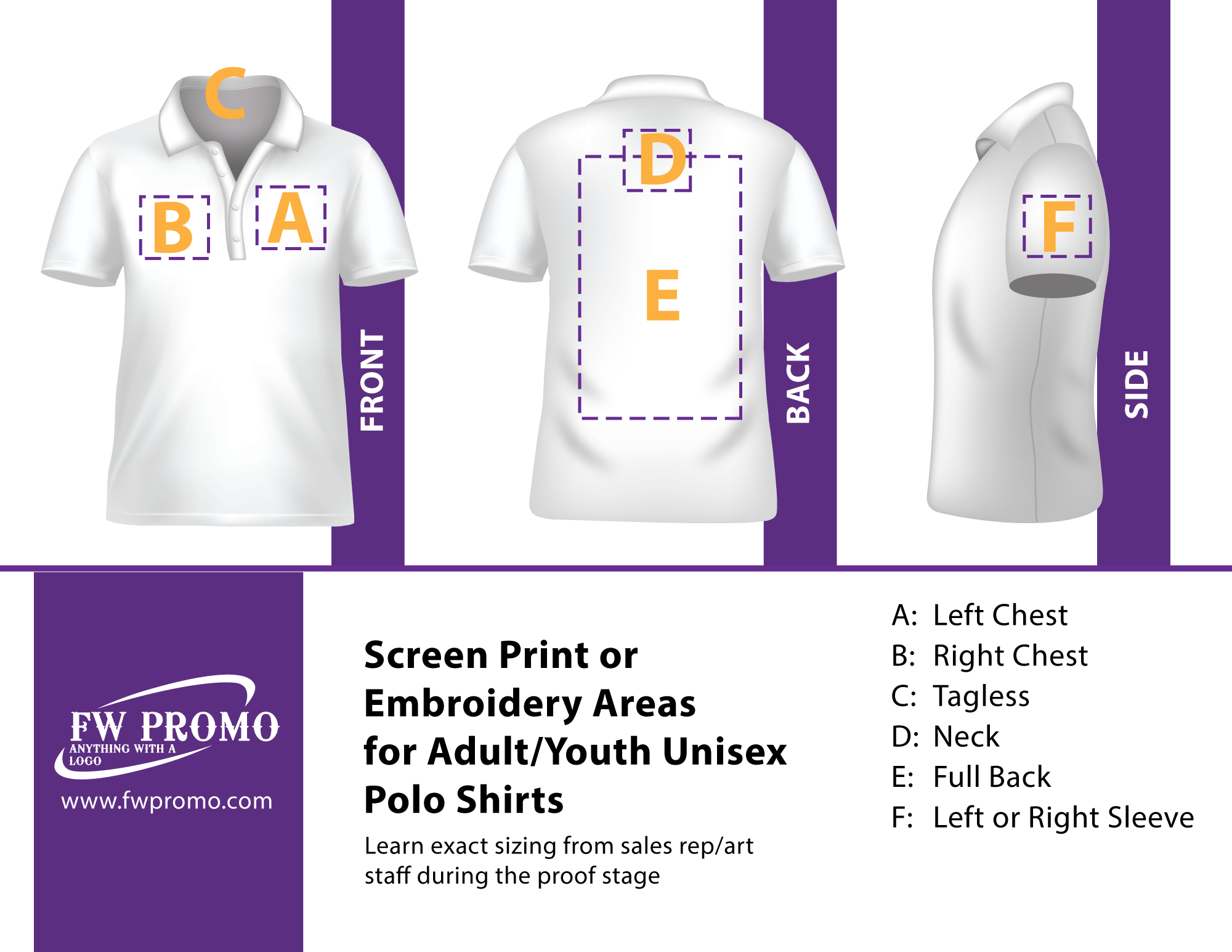 Template Areas for Screen Printing & Embroidery | FW Promo